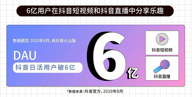 抖音發布《視頻社會生產力報告》(一):中國大陸超2000萬人在抖音上獲得收入417億元! | 前進新大陸